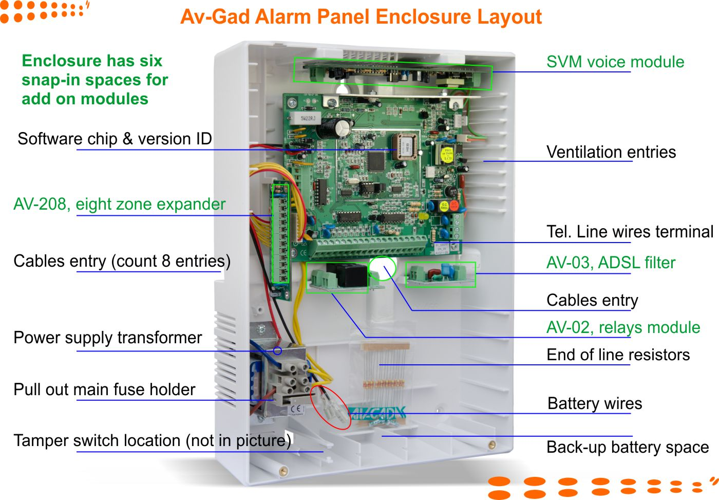 Alarm Box For Av Gad Panels Security Products Wireless Dsl Wiring Diagram System Systems Intrusion Detection Devices