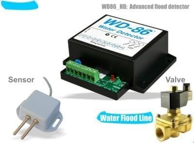 Water flood detector