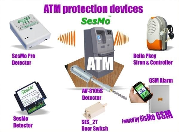 SesMo detector ATM protection
