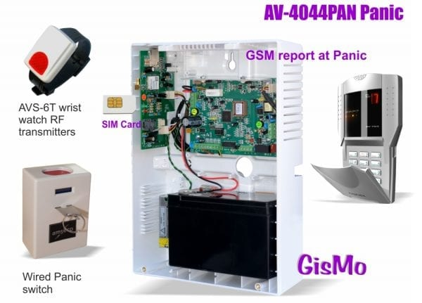 GSM Panic Alarm