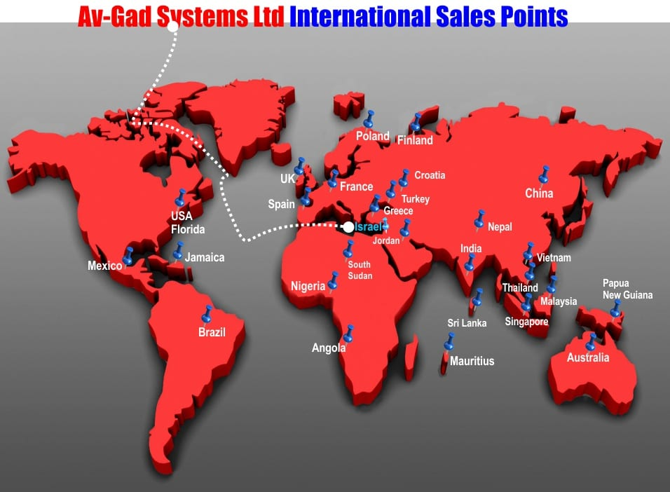 International Sales Points of Av-Gad