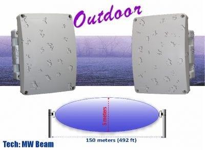 Outdoor perimeter microwave detector
