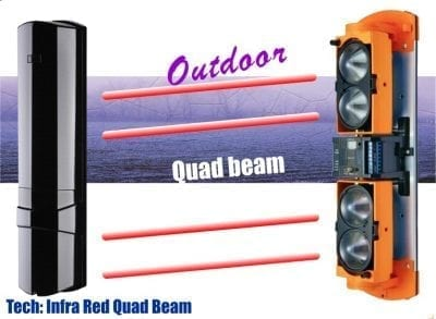 Quad outdoor IR beam detector